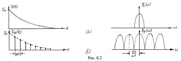 решебник баскаков радиотехнические цепи и сигналы