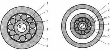 Волоконно-оптический кабель: структура, виды, применение.