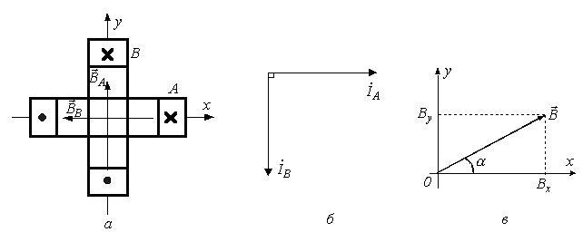 Рис. 70. Двухфазная система