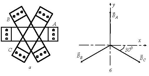 Рис. 71. Трехфазная система