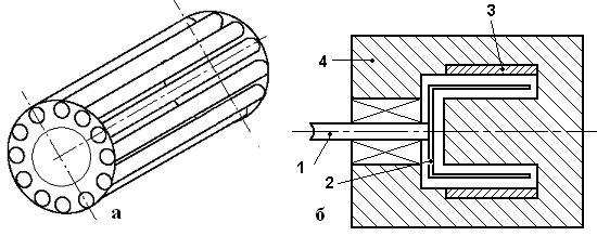 Рис. 73. Ротор АД в виде беличьей клетки (а) и в виде стакана (б)
